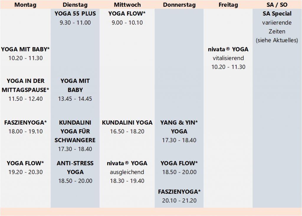 Gruppenkurse Yoga Yogavaras